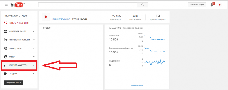 Пункт Youtube Analytics
