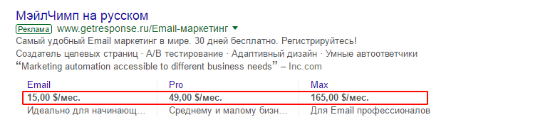 Цена AdWords