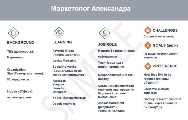 MakeMyPersona от HubSpot